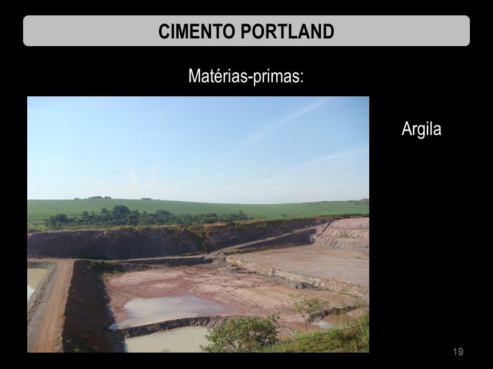 CIMENTO PORTLAND Matérias-primas: Argila