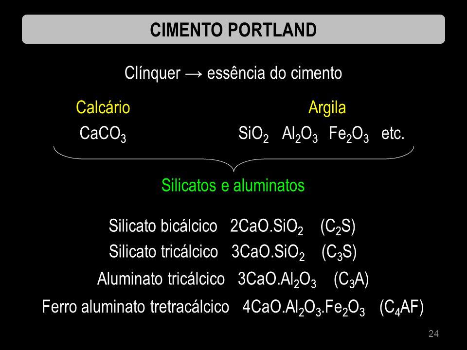 CIMENTO PORTLAND Clínquer → essência do cimento Calcário Argila CaCO3