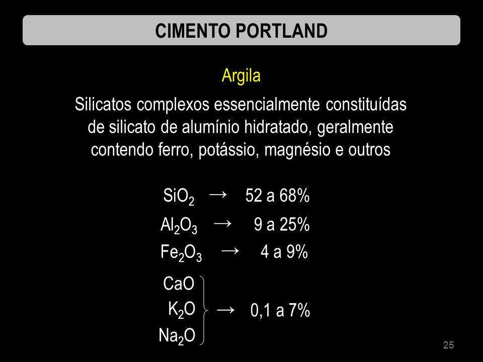 CIMENTO PORTLAND Argila
