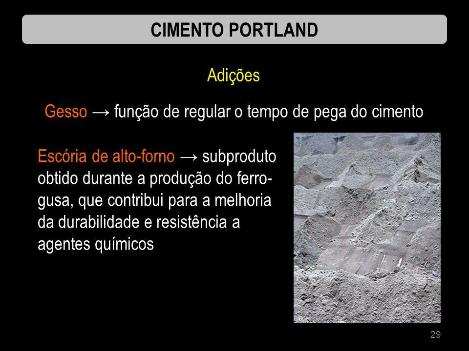 Gesso → função de regular o tempo de pega do cimento