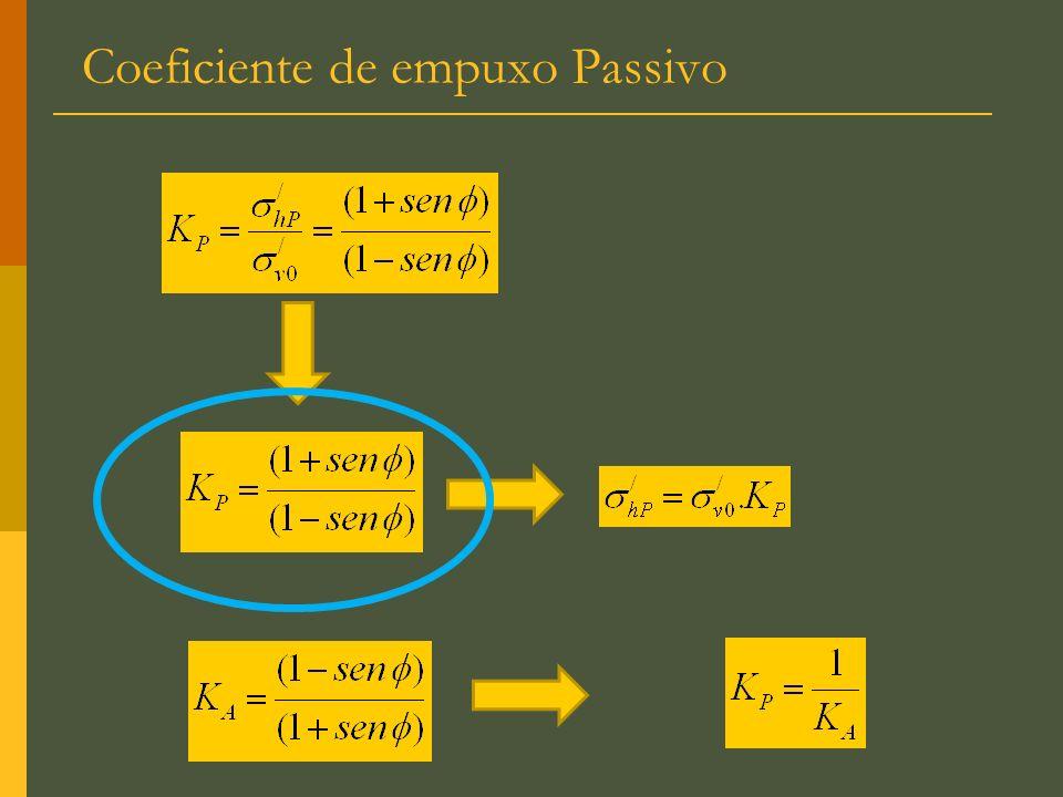 Coeficiente de empuxo Passivo