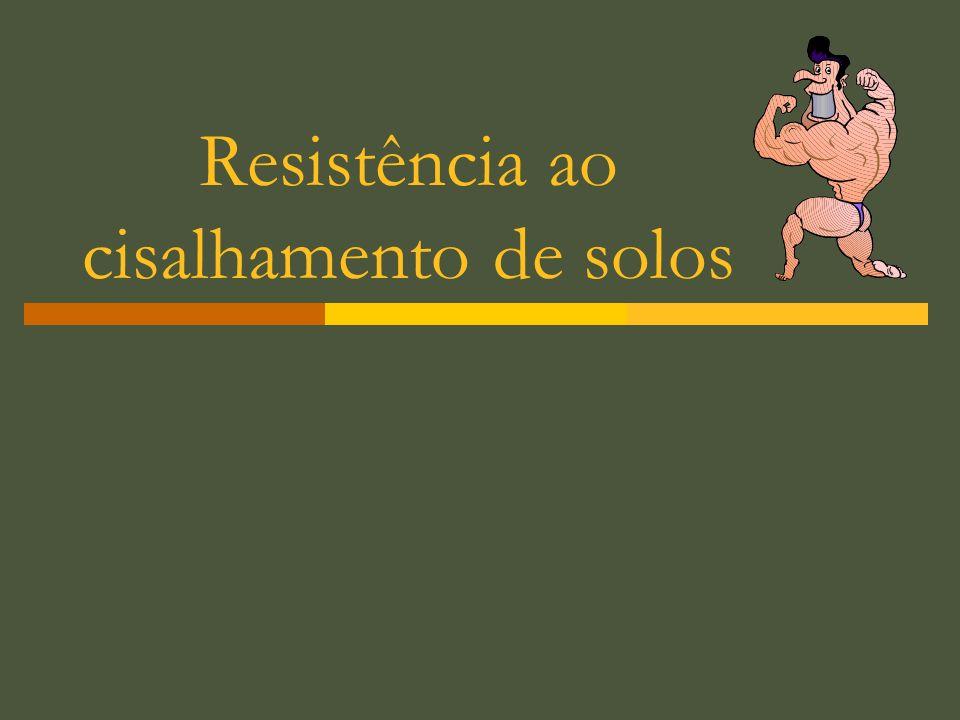 Resistência ao cisalhamento de solos