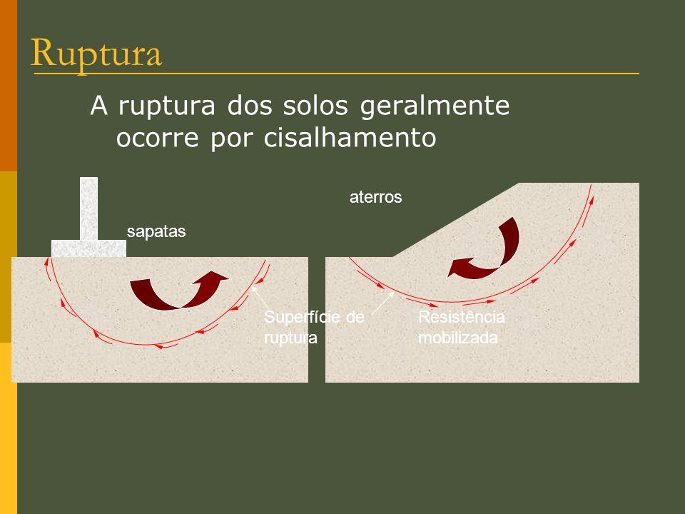 Ruptura A ruptura dos solos geralmente ocorre por cisalhamento aterros