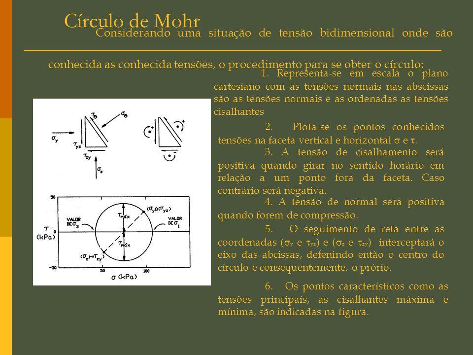 Círculo de Mohr Considerando uma situação de tensão bidimensional onde são conhecida as conhecida tensões, o procedimento para se obter o círculo: