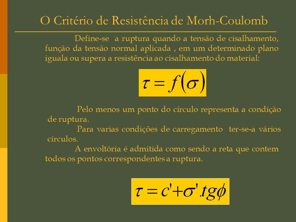 O Critério de Resistência de Morh-Coulomb