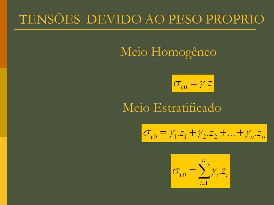 TENSÕES DEVIDO AO PESO PROPRIO