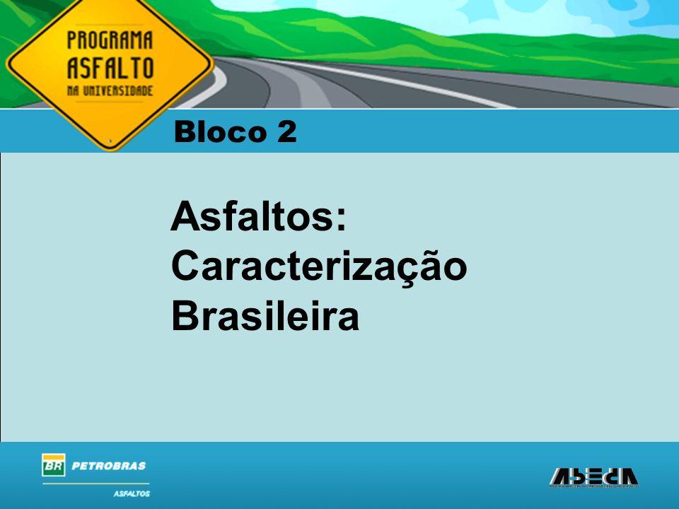 Asfaltos: Caracterização Brasileira