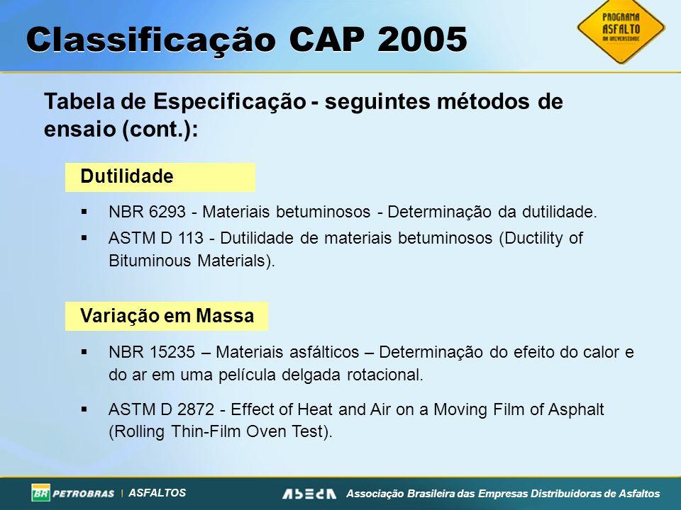 Classificação CAP 2005 Tabela de Especificação - seguintes métodos de ensaio (cont.): Dutilidade.
