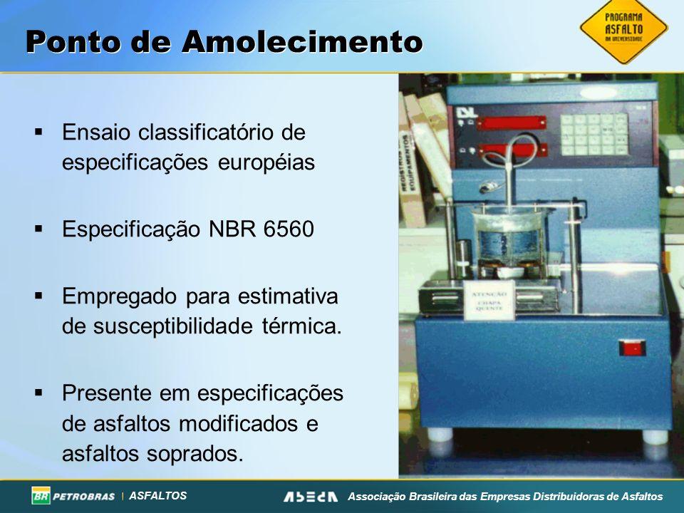 Ponto de Amolecimento Ensaio classificatório de especificações européias. Especificação NBR 6560.