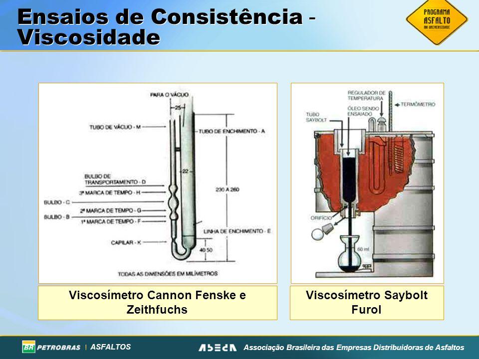 Viscosímetro Cannon Fenske e Zeithfuchs Viscosímetro Saybolt Furol