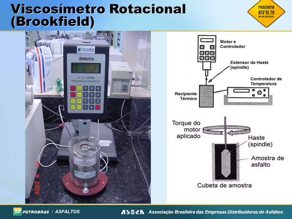 Viscosímetro Rotacional (Brookfield)