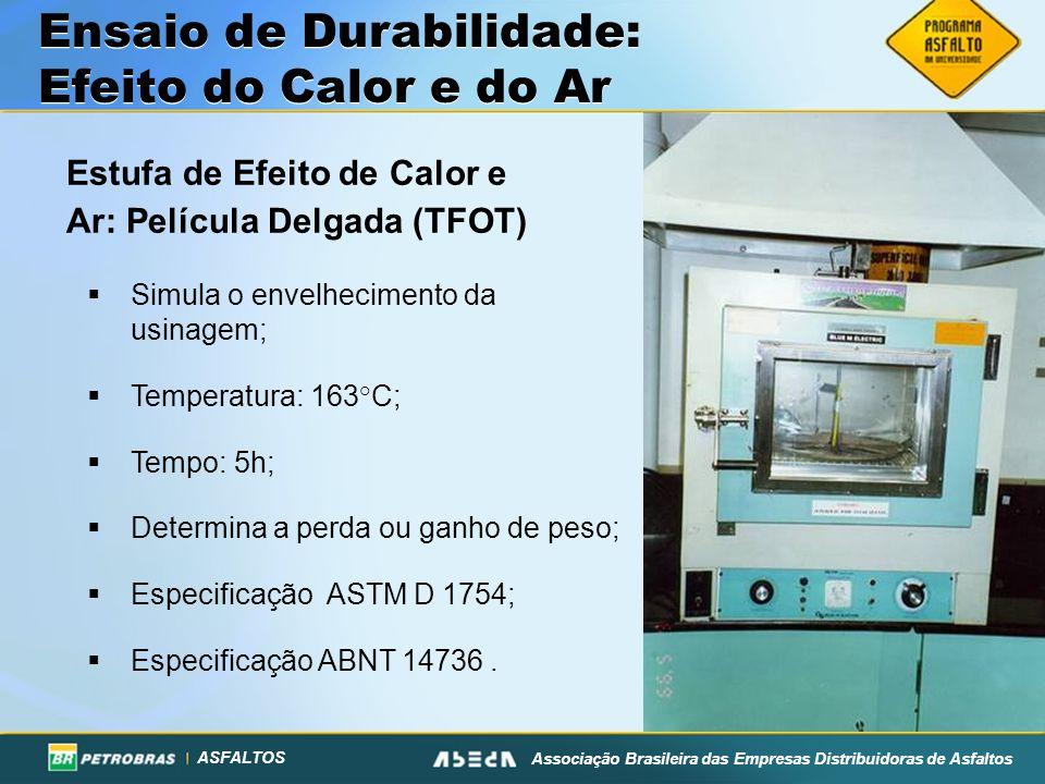 Ensaio de Durabilidade: Efeito do Calor e do Ar