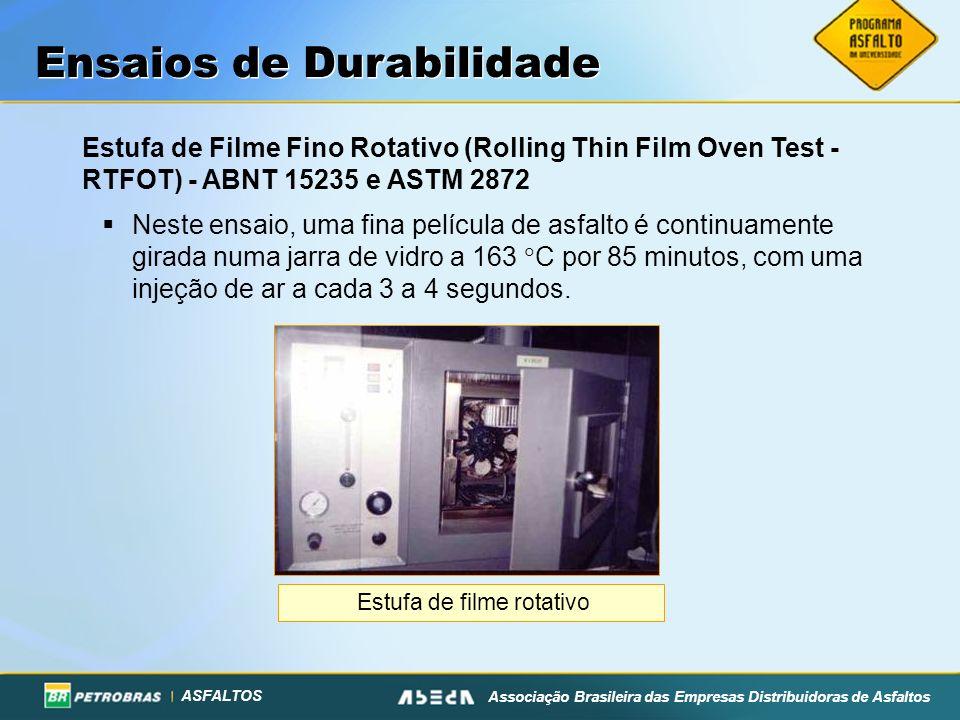 Estufa de filme rotativo
