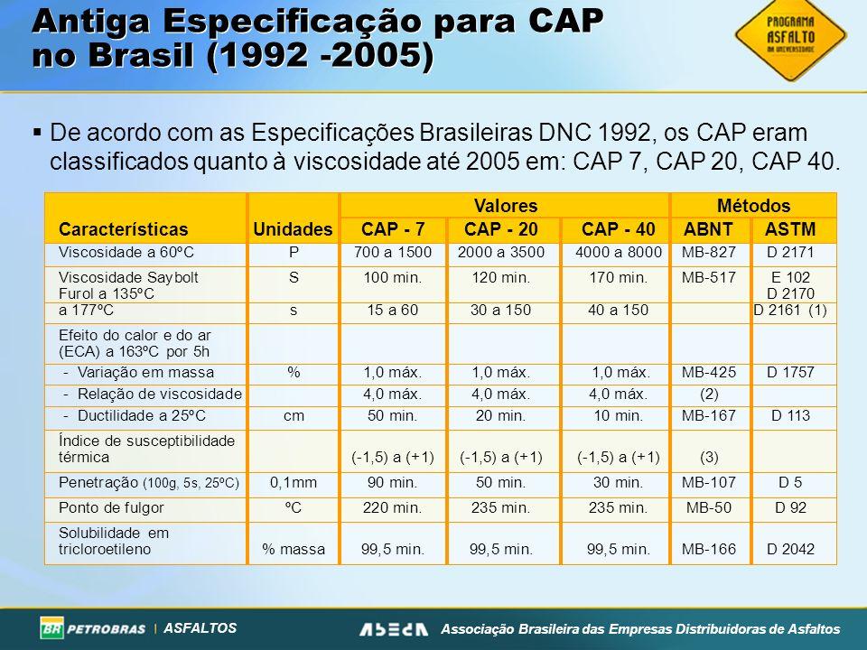 Antiga Especificação para CAP no Brasil (1992 -2005)