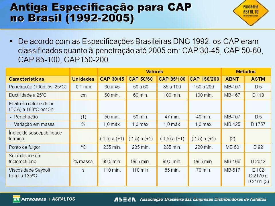 Antiga Especificação para CAP no Brasil (1992-2005)