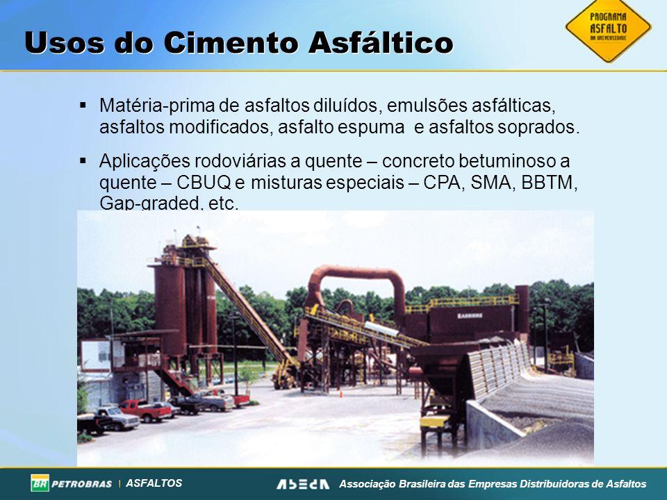 Usos do Cimento Asfáltico