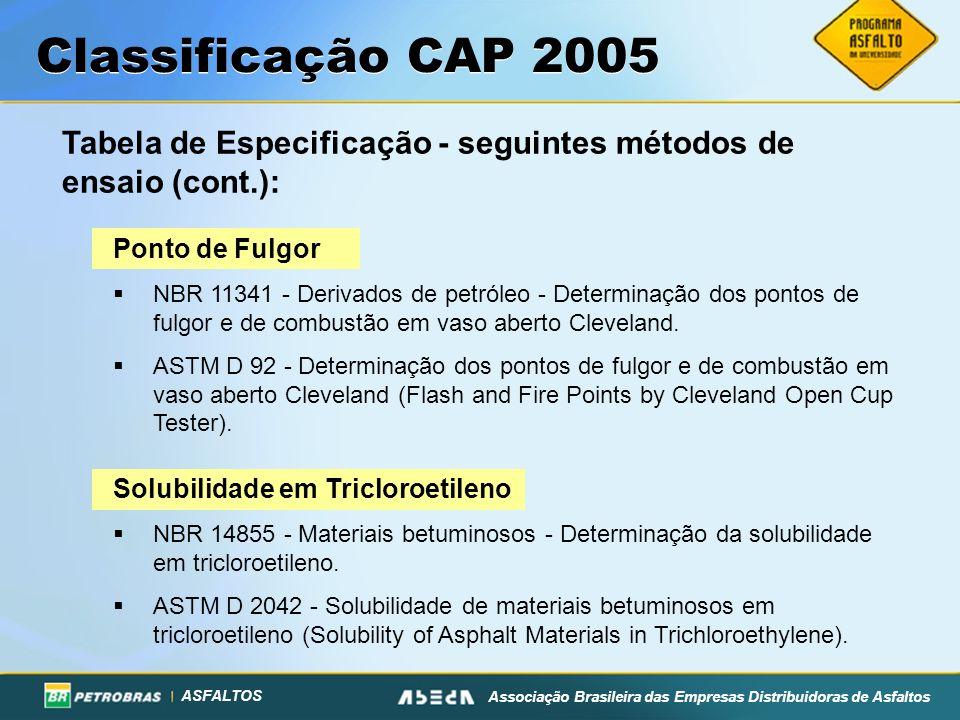 Classificação CAP 2005 Tabela de Especificação - seguintes métodos de ensaio (cont.): Ponto de Fulgor.