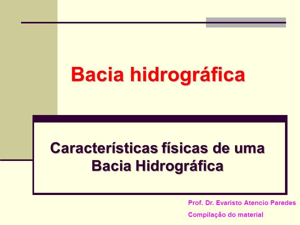 Características físicas de uma Bacia Hidrográfica