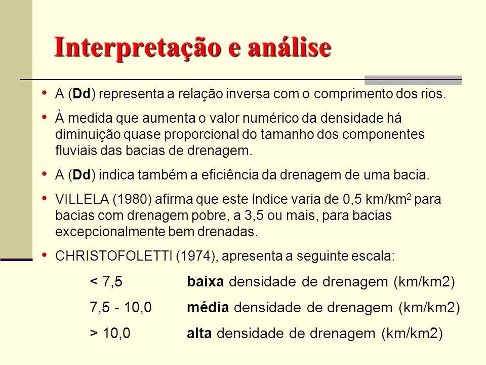 Interpretação e análise
