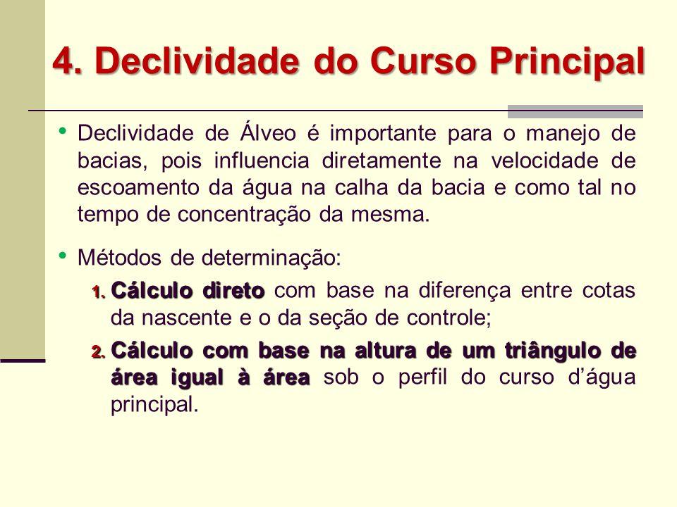4. Declividade do Curso Principal