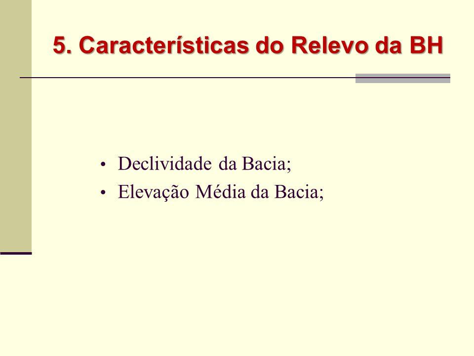 5. Características do Relevo da BH