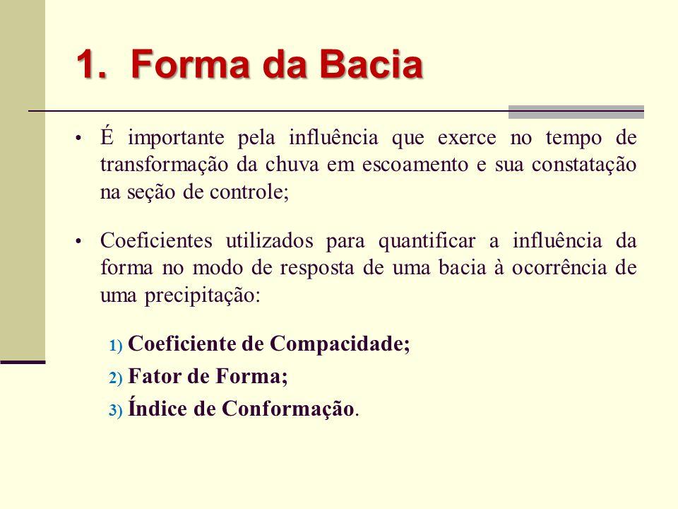 Forma da Bacia É importante pela influência que exerce no tempo de transformação da chuva em escoamento e sua constatação na seção de controle;