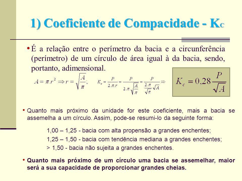 1) Coeficiente de Compacidade - KC