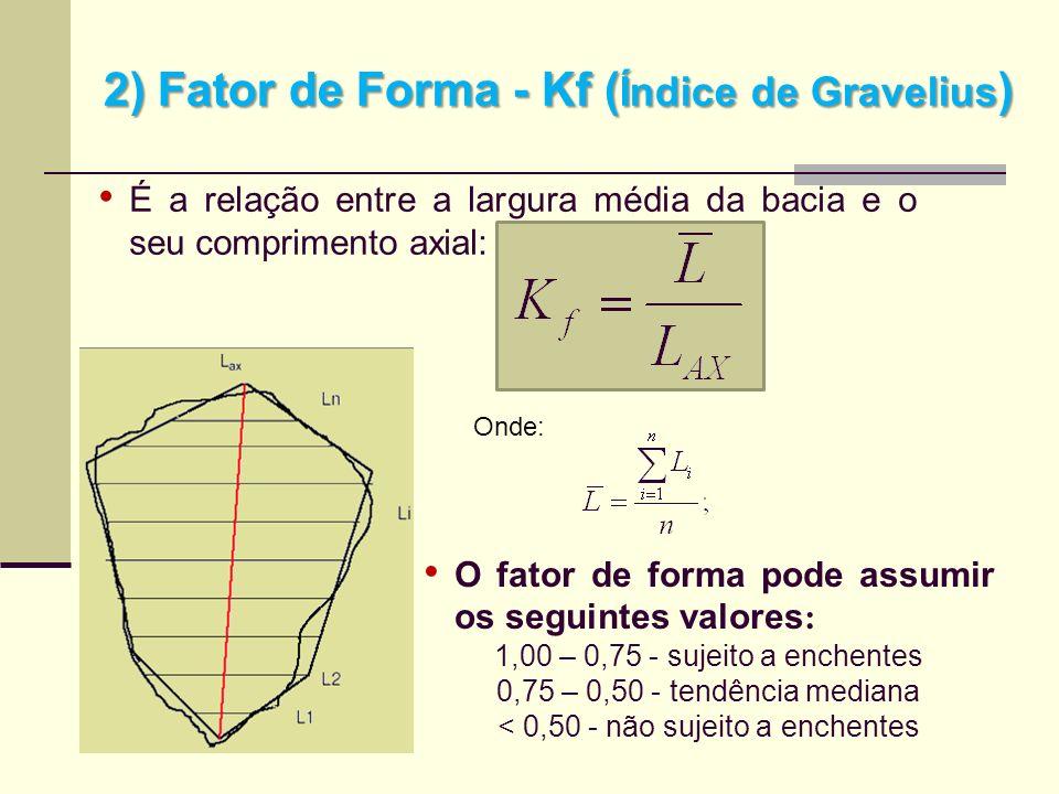 2) Fator de Forma - Kf (Índice de Gravelius)