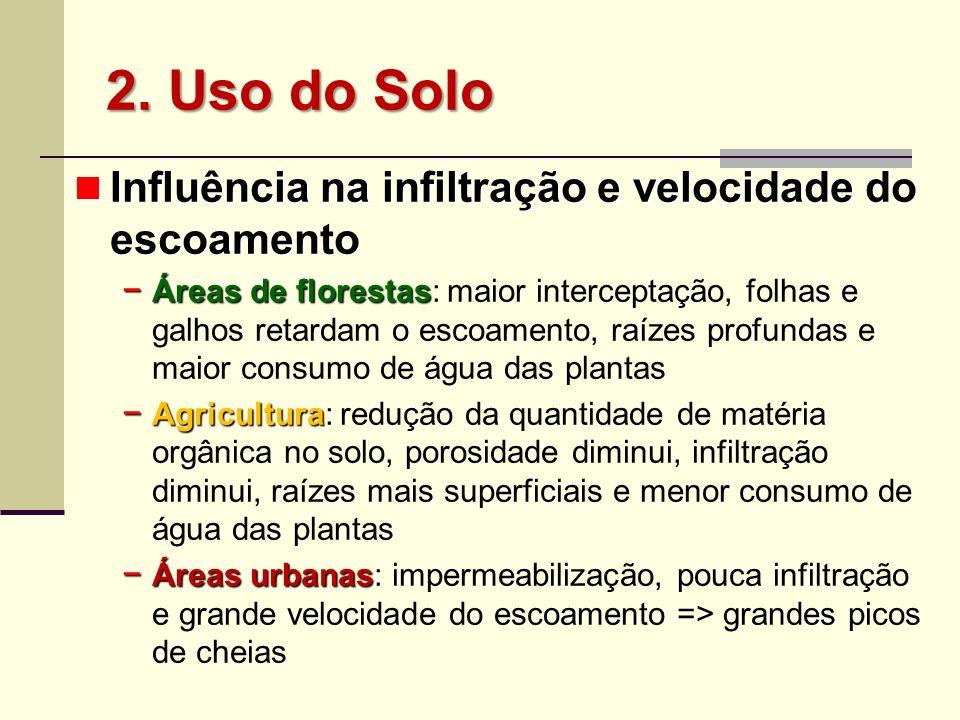 2. Uso do Solo Influência na infiltração e velocidade do escoamento
