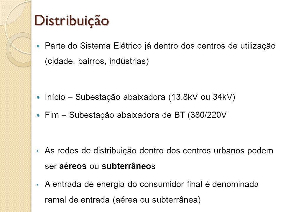 Distribuição Parte do Sistema Elétrico já dentro dos centros de utilização (cidade, bairros, indústrias)