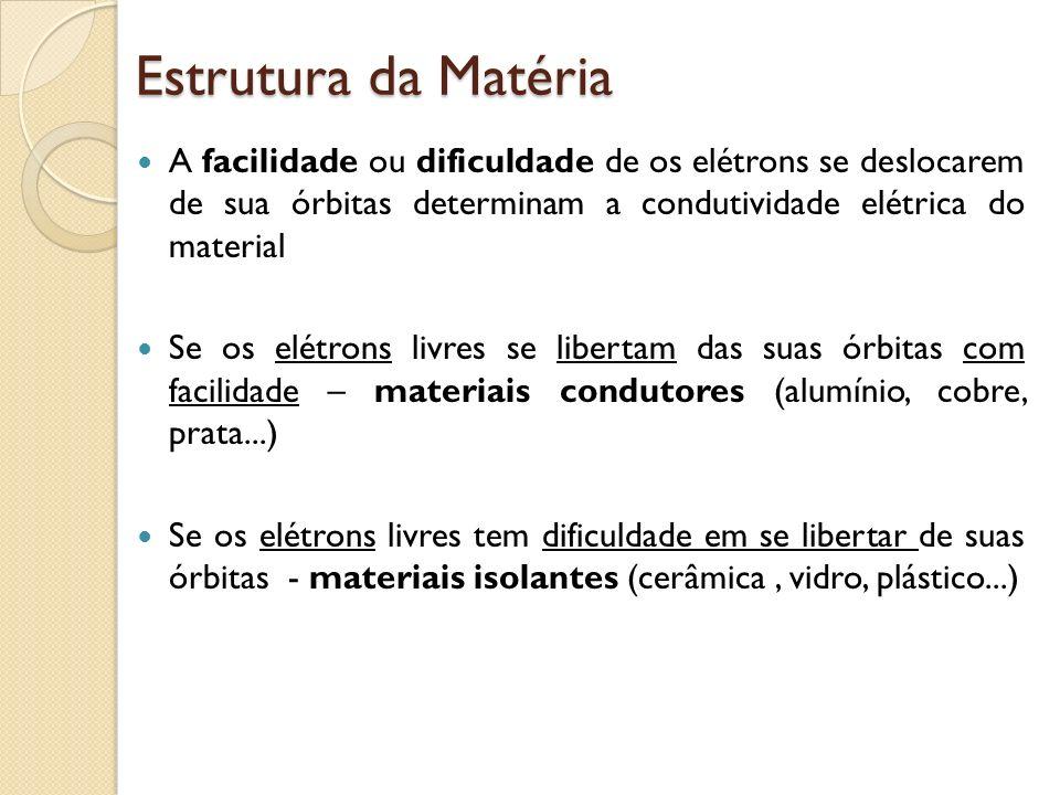 Estrutura da Matéria A facilidade ou dificuldade de os elétrons se deslocarem de sua órbitas determinam a condutividade elétrica do material.