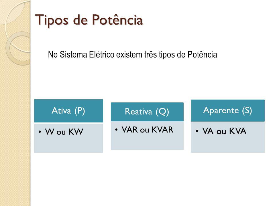 Tipos de Potência No Sistema Elétrico existem três tipos de Potência