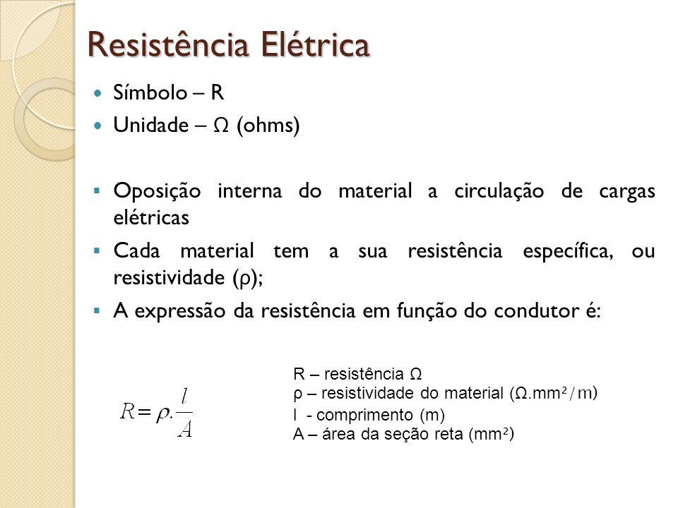 Resistência Elétrica Símbolo – R Unidade – Ω (ohms)