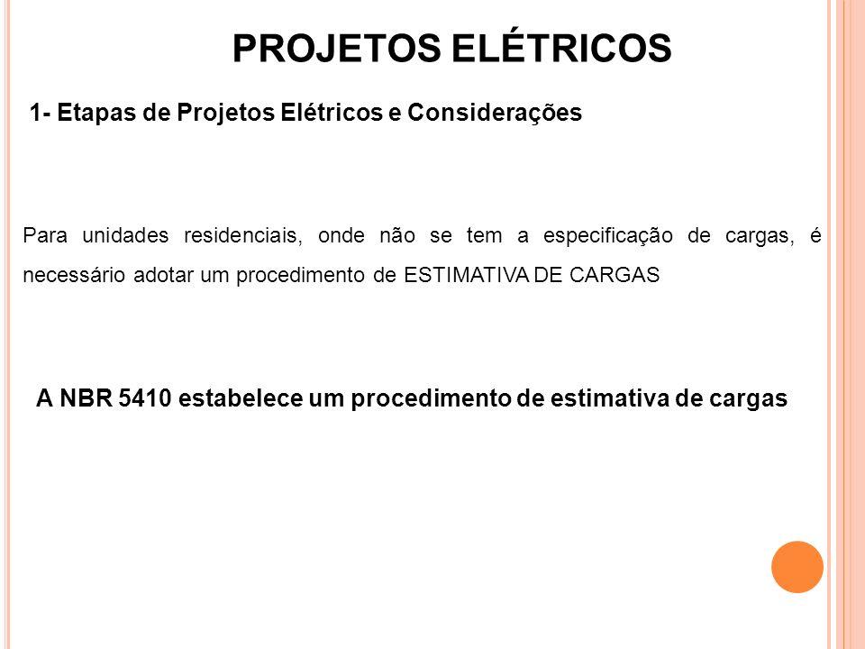 PROJETOS ELÉTRICOS 1- Etapas de Projetos Elétricos e Considerações