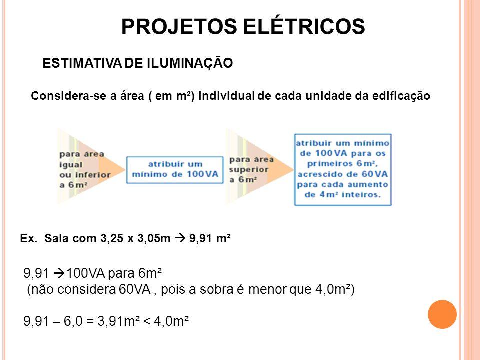 PROJETOS ELÉTRICOS ESTIMATIVA DE ILUMINAÇÃO 9,91 100VA para 6m²