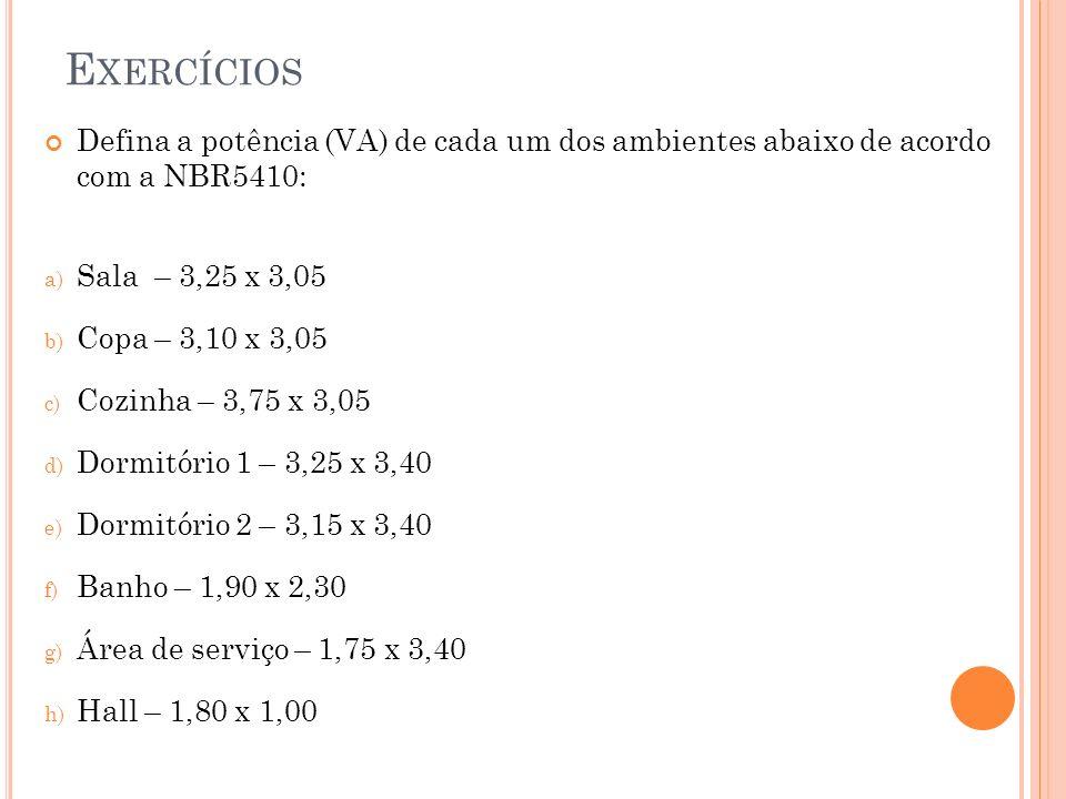 Exercícios Defina a potência (VA) de cada um dos ambientes abaixo de acordo com a NBR5410: Sala – 3,25 x 3,05.