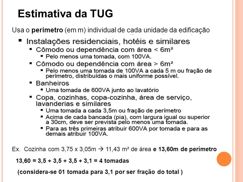 Estimativa da TUG Usa o perímetro (em m) individual de cada unidade da edificação.