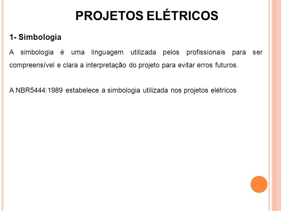 PROJETOS ELÉTRICOS 1- Simbologia