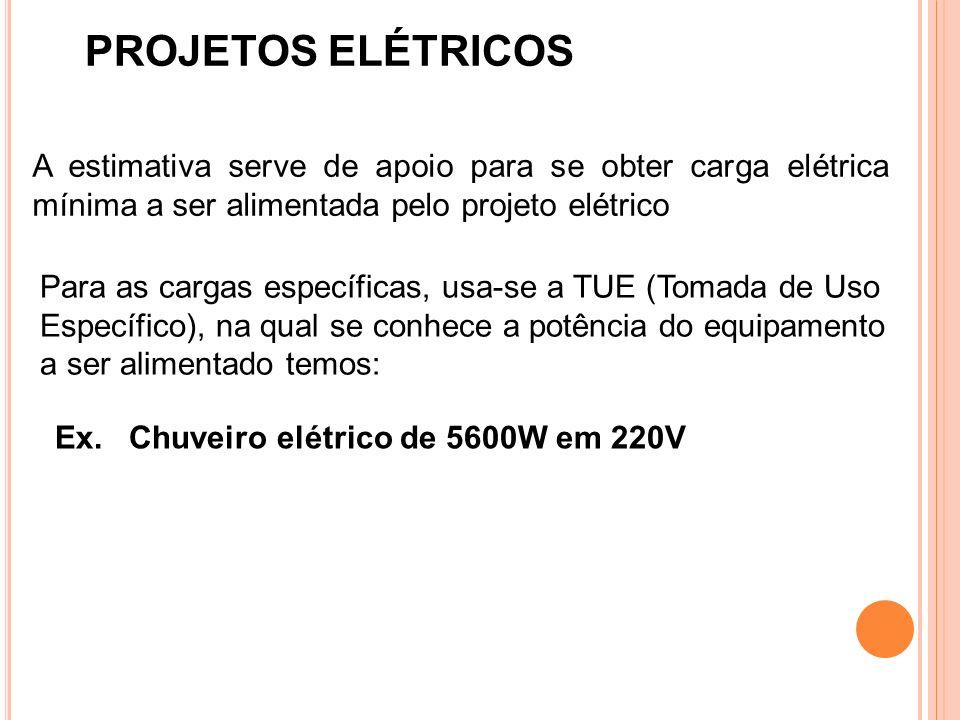 PROJETOS ELÉTRICOS A estimativa serve de apoio para se obter carga elétrica mínima a ser alimentada pelo projeto elétrico.