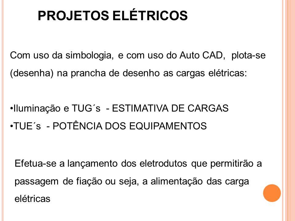 PROJETOS ELÉTRICOS Com uso da simbologia, e com uso do Auto CAD, plota-se (desenha) na prancha de desenho as cargas elétricas: