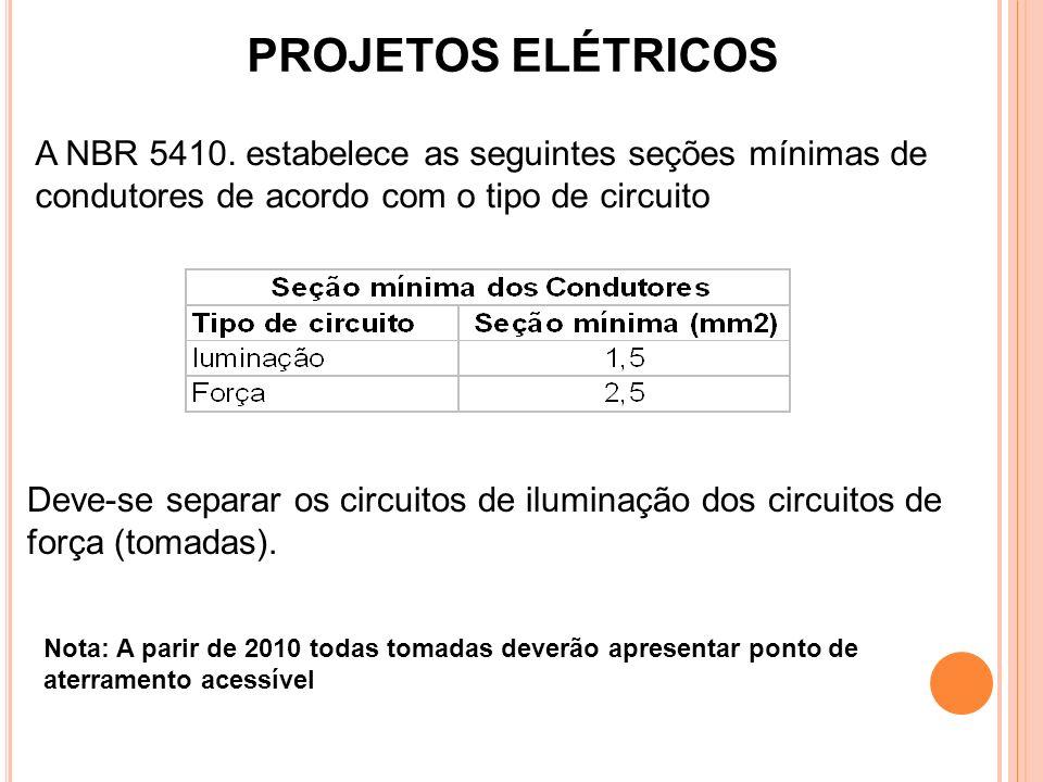 PROJETOS ELÉTRICOS A NBR 5410. estabelece as seguintes seções mínimas de condutores de acordo com o tipo de circuito.