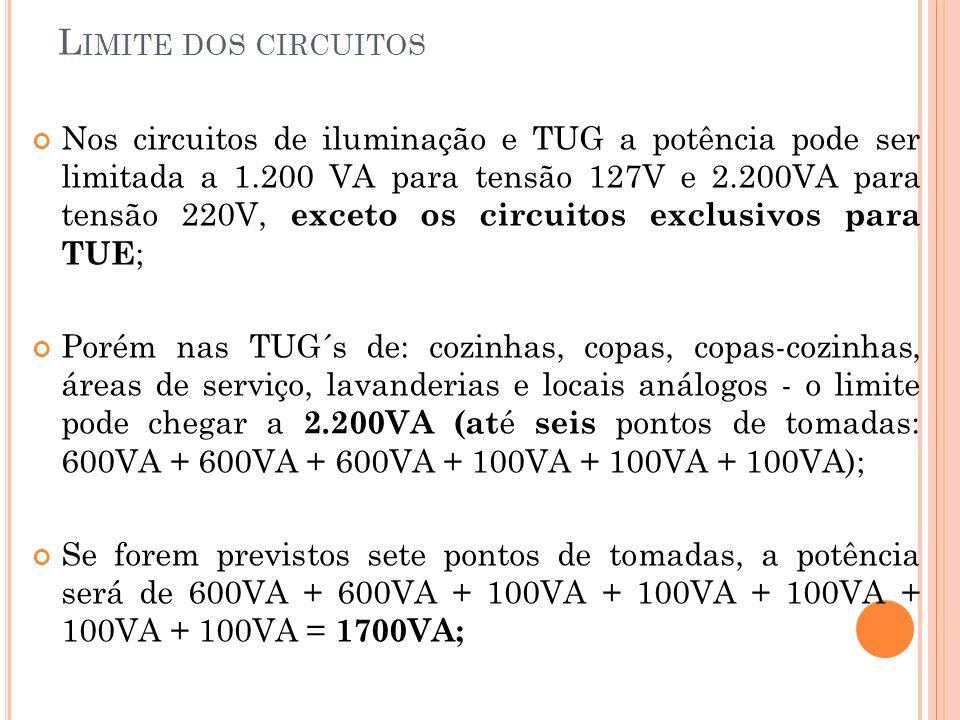Limite dos circuitos