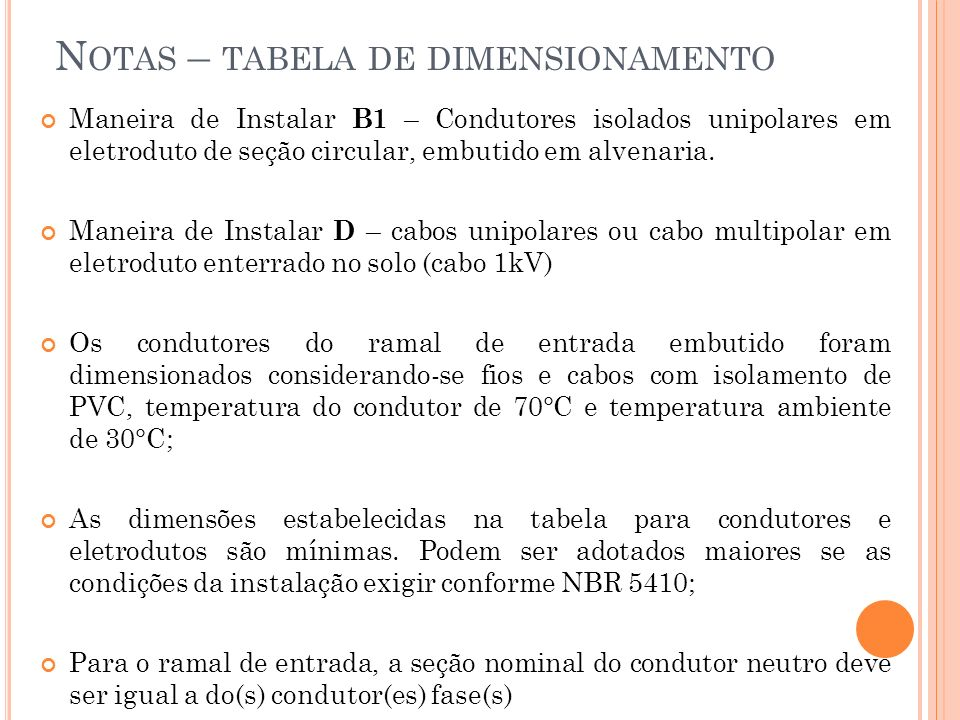 Notas – tabela de dimensionamento