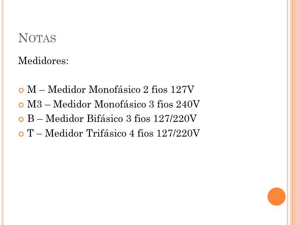 Notas Medidores: M – Medidor Monofásico 2 fios 127V