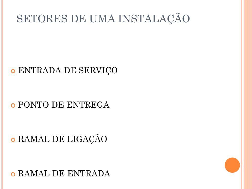 SETORES DE UMA INSTALAÇÃO