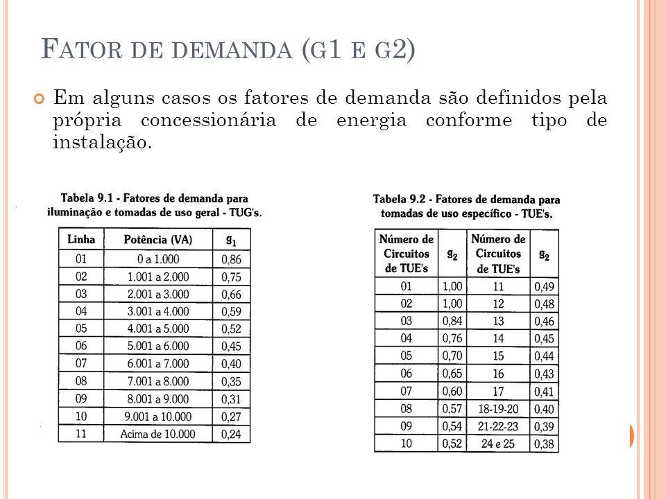 Fator de demanda (g1 e g2) Em alguns casos os fatores de demanda são definidos pela própria concessionária de energia conforme tipo de instalação.