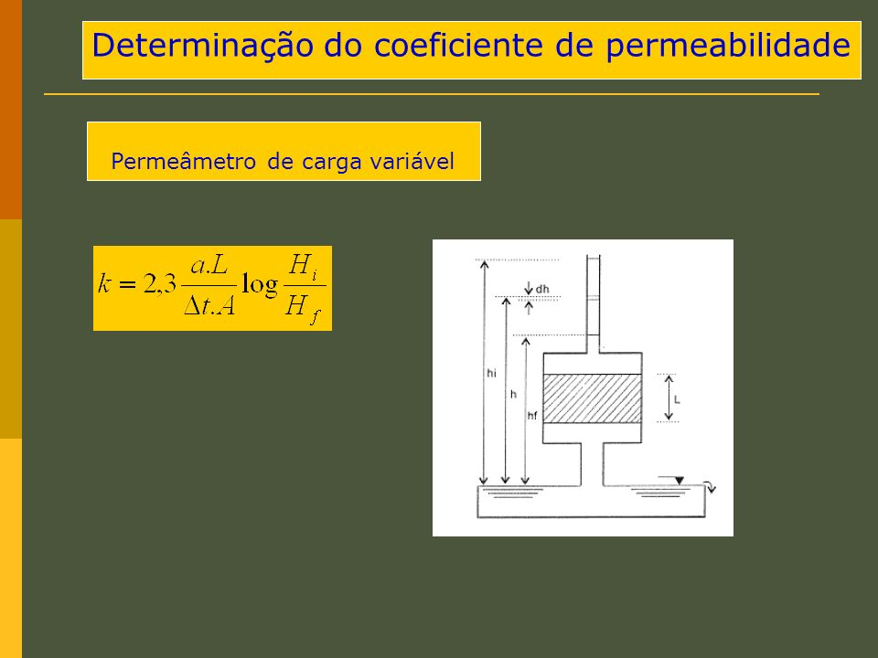 Determinação do coeficiente de permeabilidade