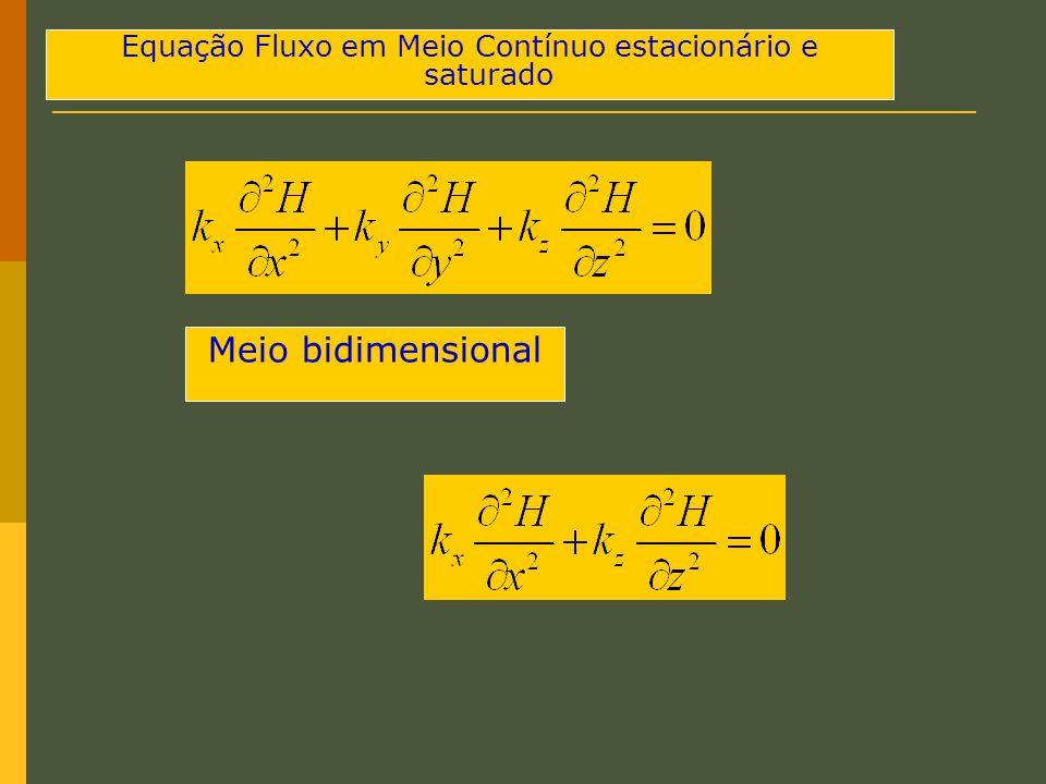 Equação Fluxo em Meio Contínuo estacionário e saturado