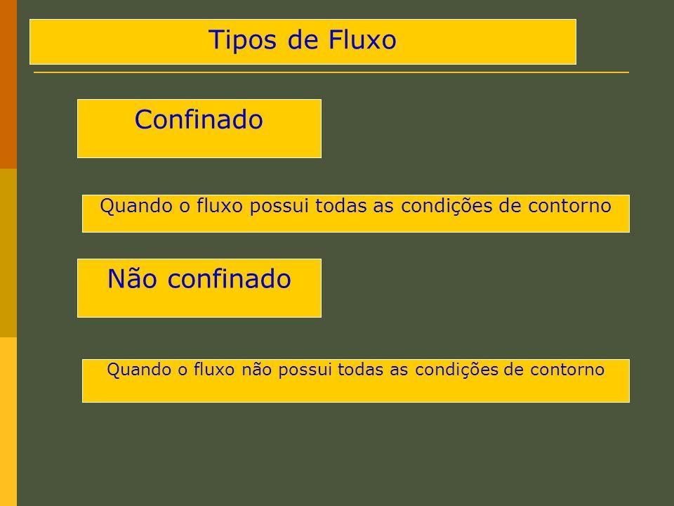 Tipos de Fluxo Confinado Não confinado