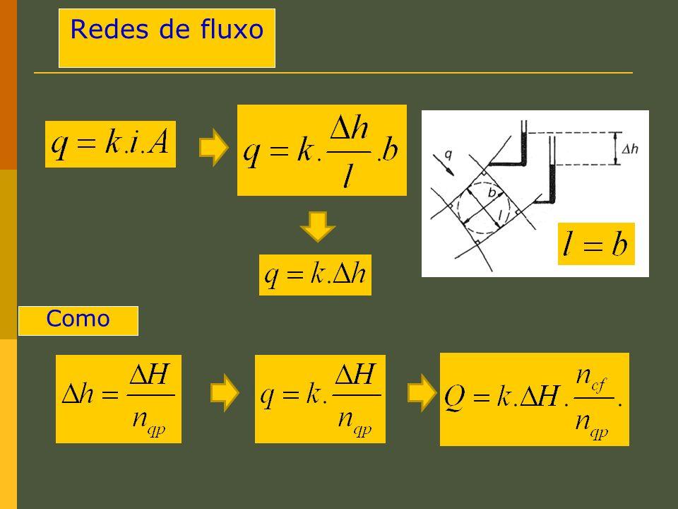 Redes de fluxo q Como q h1 h2